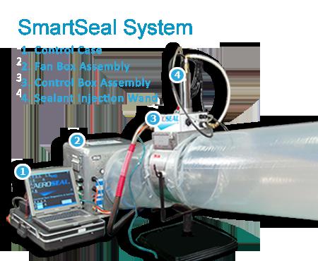 aeroseal-equipments